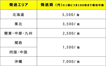 エチケットスペース_価格表